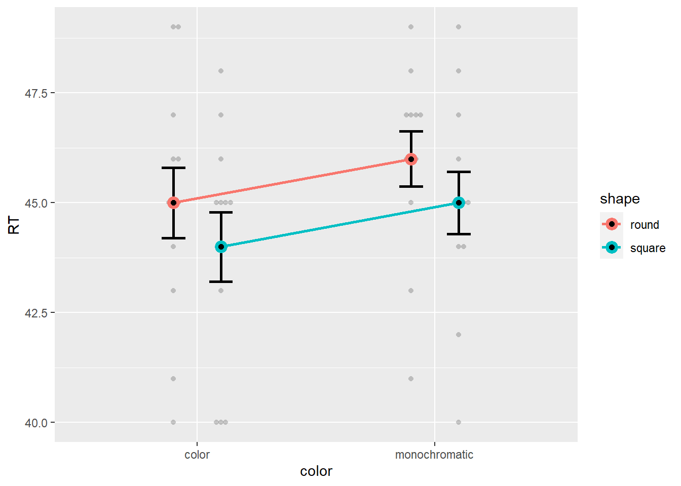 Testing Contrasts from Bayesian Models with 'emmeans' and